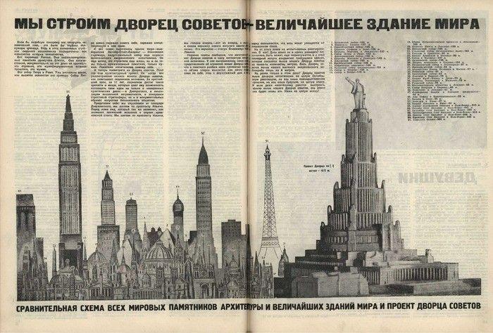 Разворот журнала «Смена» за 1930 год