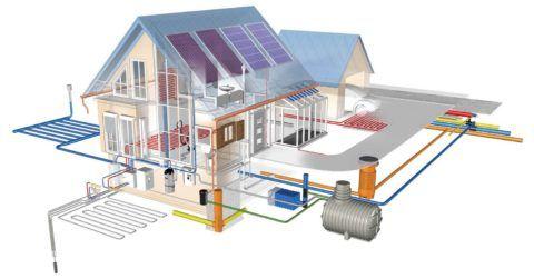 автономное водоснабжение и канализация для легких зданий