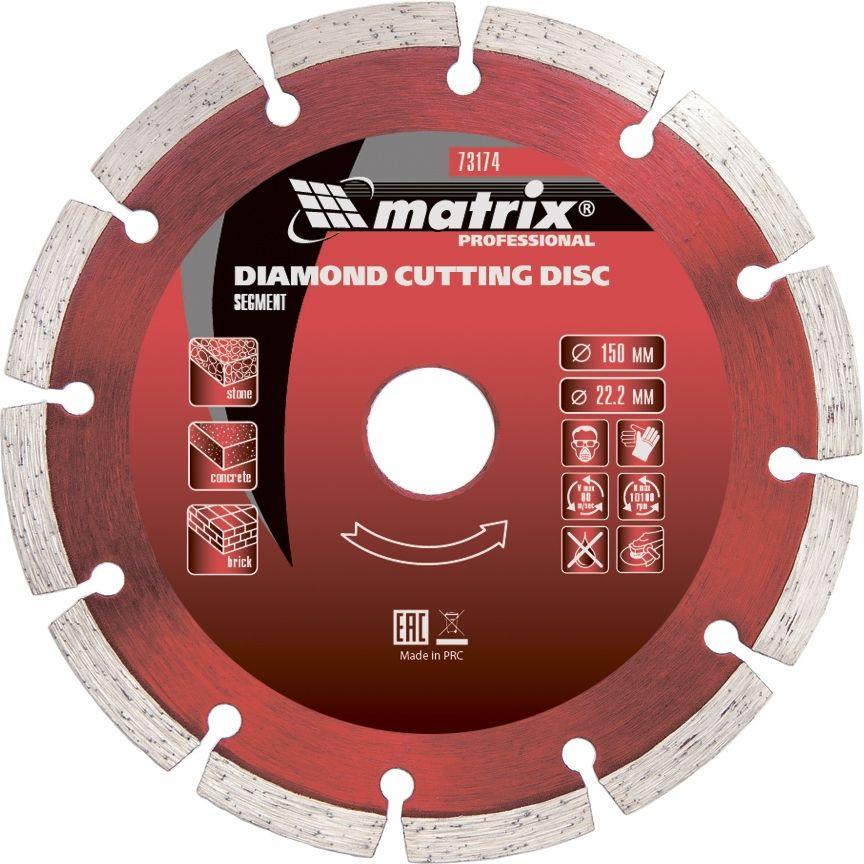 сегментный диск фото